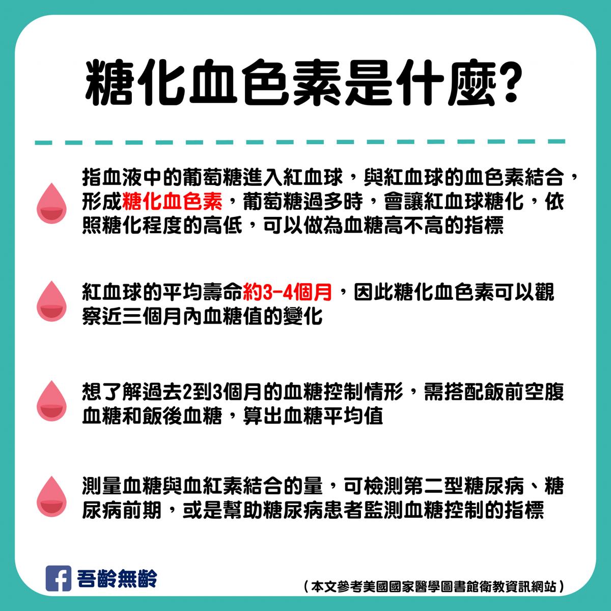 糖化血色素是什麼